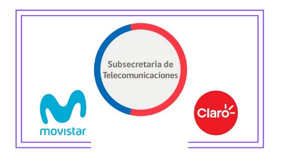 Chile: Movistar y Claro comandan la caída de la base de suscriptores de la TV Paga chilena